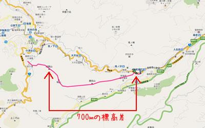 Googleマップ上に表示したハイキングコース